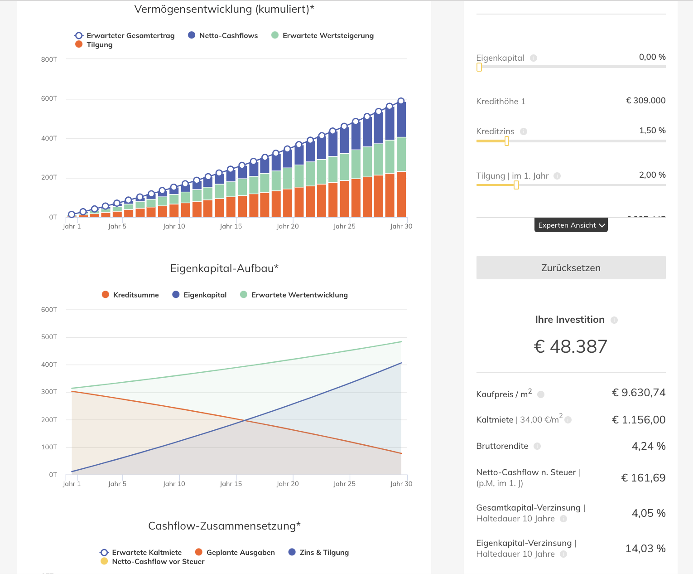 Software, SaaS, Immoheld Analysetool, TeamProQ-API